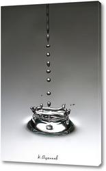 Брызги от капли воды